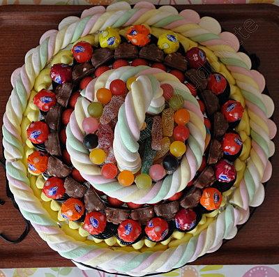 Recette gateau de bonbons mode d 39 emploi pour un g teau - Idee paquet bonbon pour anniversaire ...