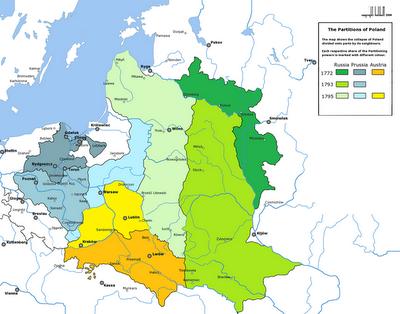 24 Octobre 1795 : 3ème partage de la République des Deux Nations 2