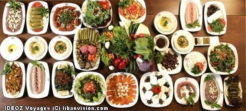 Guide turquie cuisine turque que manger en