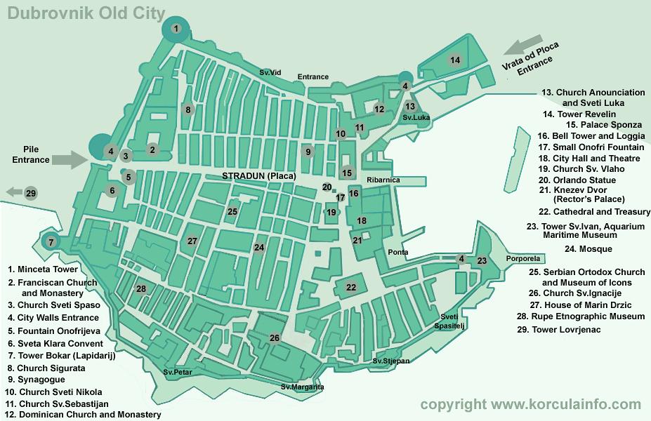 Plan dubrovnik vieille Ville