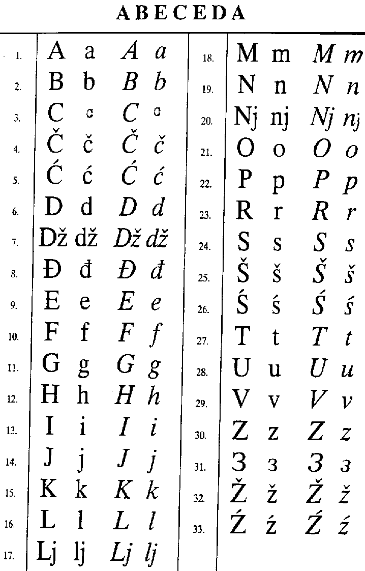 Letter Words That End In Za