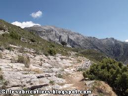 route verte Axarquia Andalousie