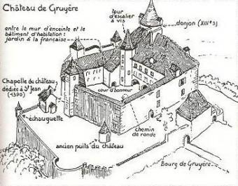 Chateau de Gruyere Plan