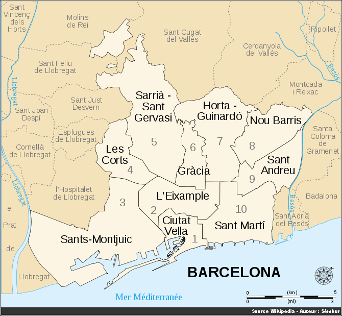 Barcelone Quartiers district