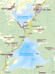 Walchensee Kochelsee