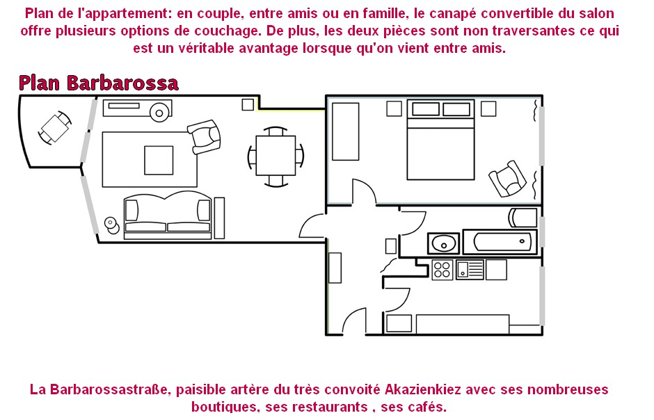 Plan Barbarossa location appartement berlin