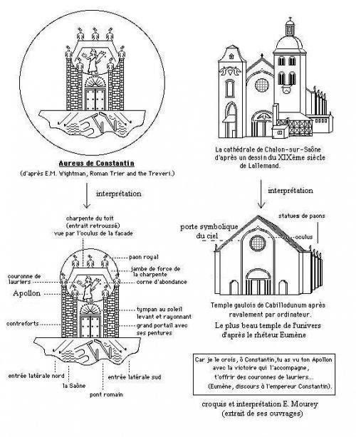 temple de cabillo