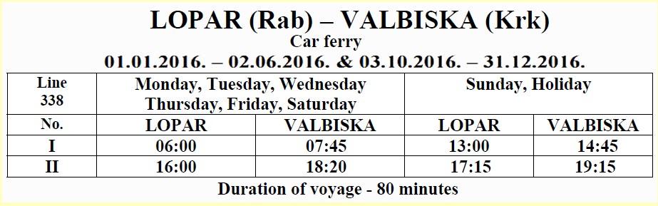 Liaison car ferry lopar rab - valbiska krk