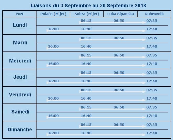 Liaisons en catamaran Mljet Dubrovnik en septembre