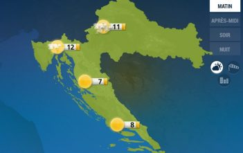 temps en croatie meteo