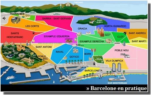 plan barcelone et quartiers principaux