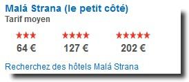 hotels prague mala strana