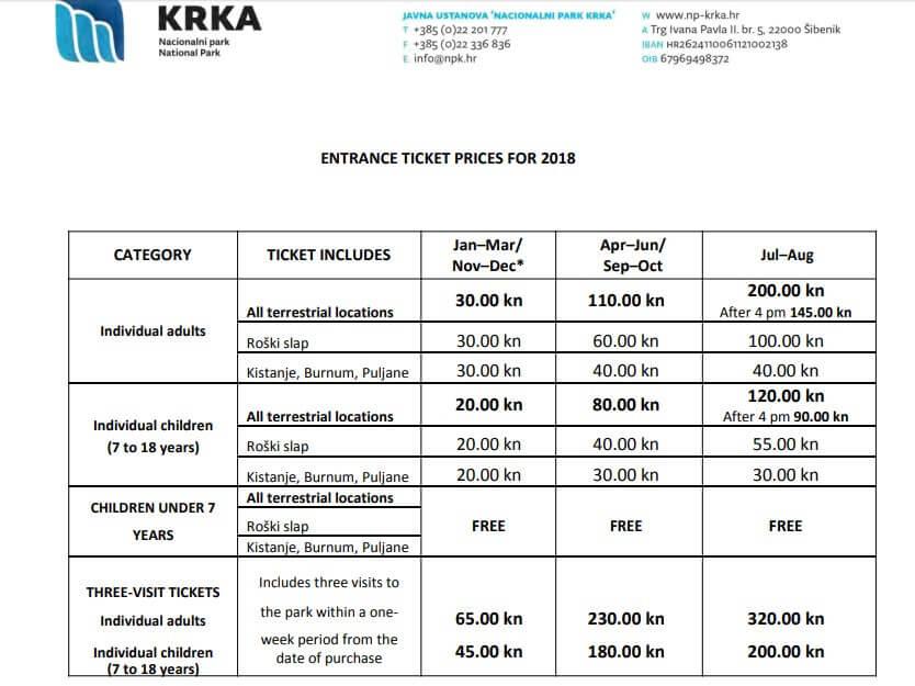 Prix des billets d'entrée au parc Krka