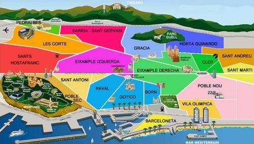 carte quartiers barcelone