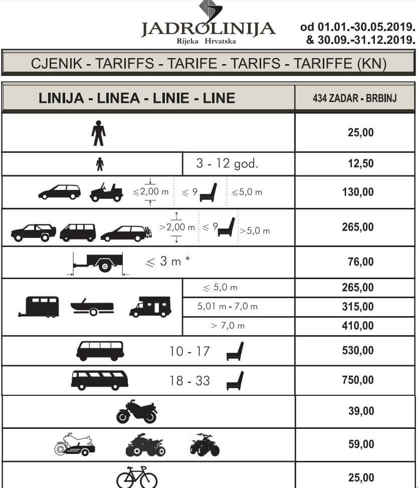 tarifs des liaisons Brbinj Zadar