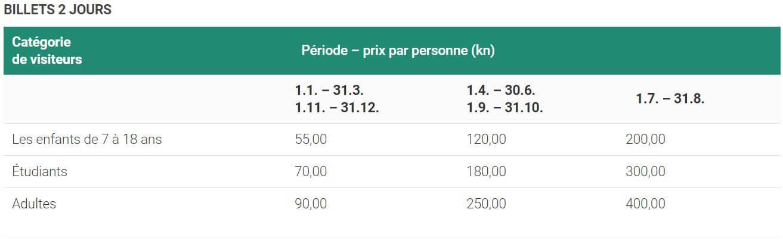 prix du billet d'entrée 2 jours au parc national de Plitvice en 2018