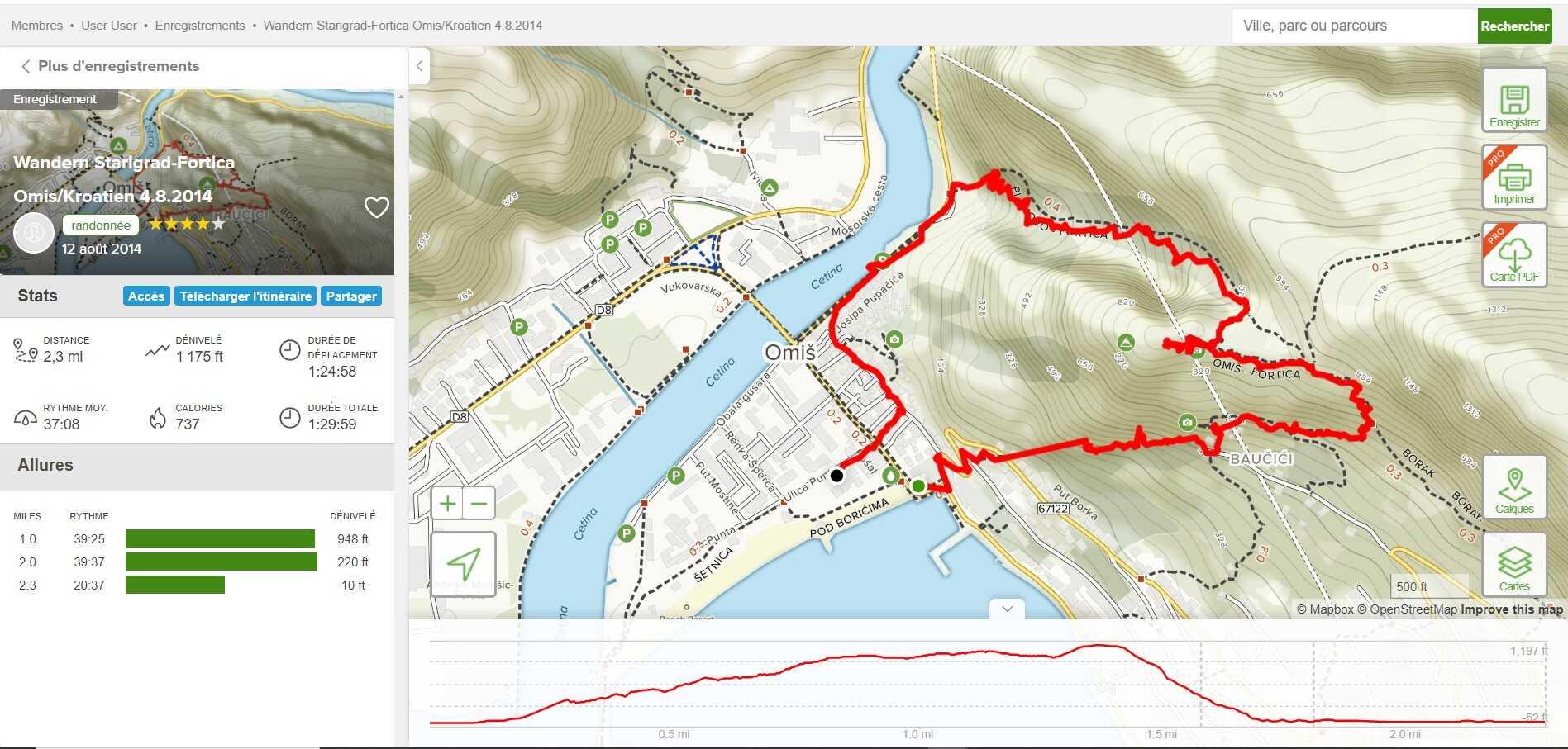 Forteresse d'Omis, Tyrolienne et Canyon de Cetina, un concentré de sensations 1
