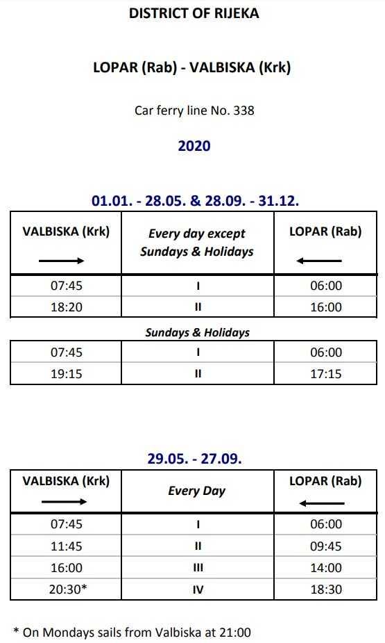 liaison de ferry lopar (rab) vakbiska (krk)