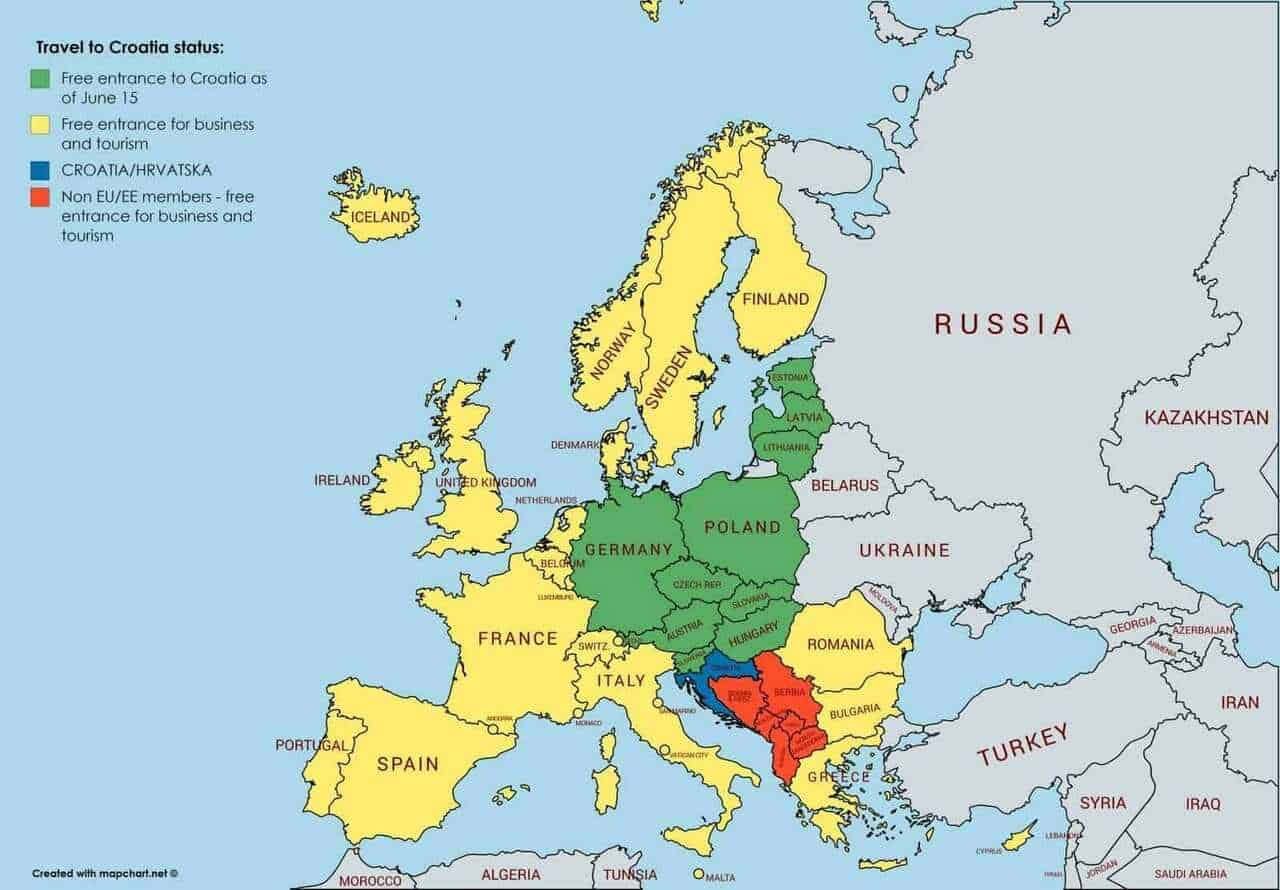 carte des pays sans restriction pour entrer en croatie