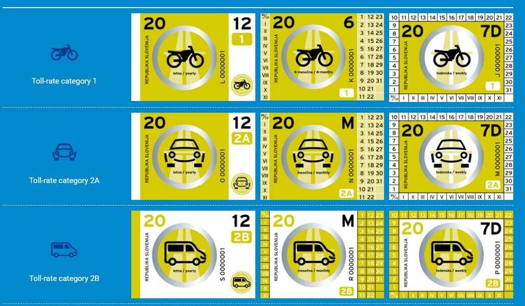 Vignettes autoroutes en slovenie en 2020