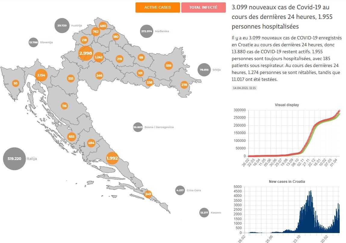 carte nouvelles contaminations au covid en croatie 15 avril 2021
