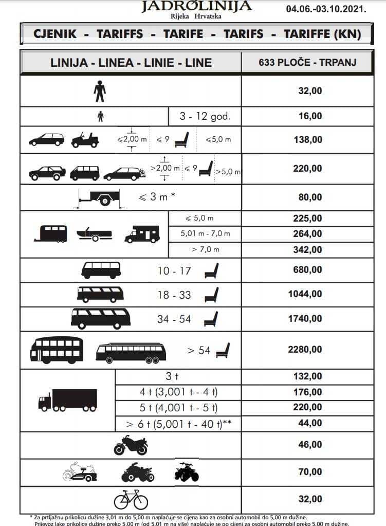 prix des liaisons jadrolinija car ferry ploce trpanj